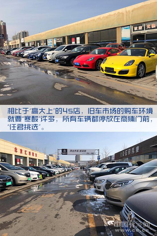 己亥新春]北京二手车消磨趋势上行 新车、旧车市集需联动